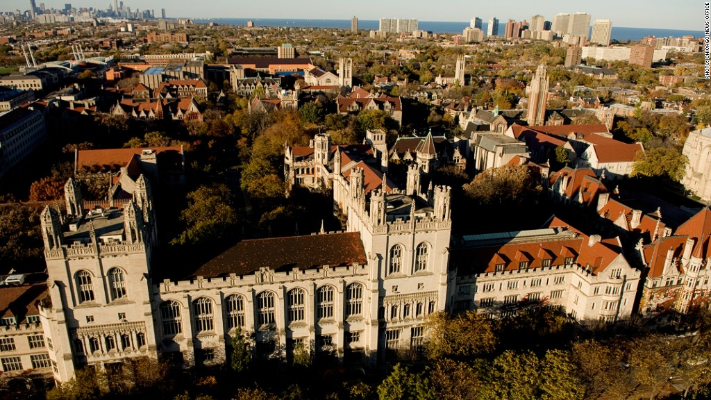 most expensive colleges university of chicago