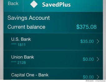 best in financial tech savedplus
