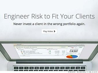 best in financial tech riskalyze