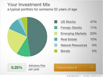 Get An Online Financial Advisor 15 Best Financial Sites And Apps Cnnmoney