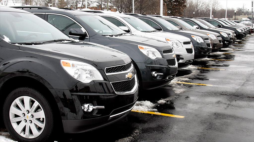 Ally International Car Loan