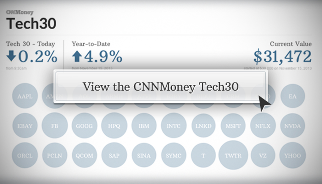 Tech30 - CNNMoney