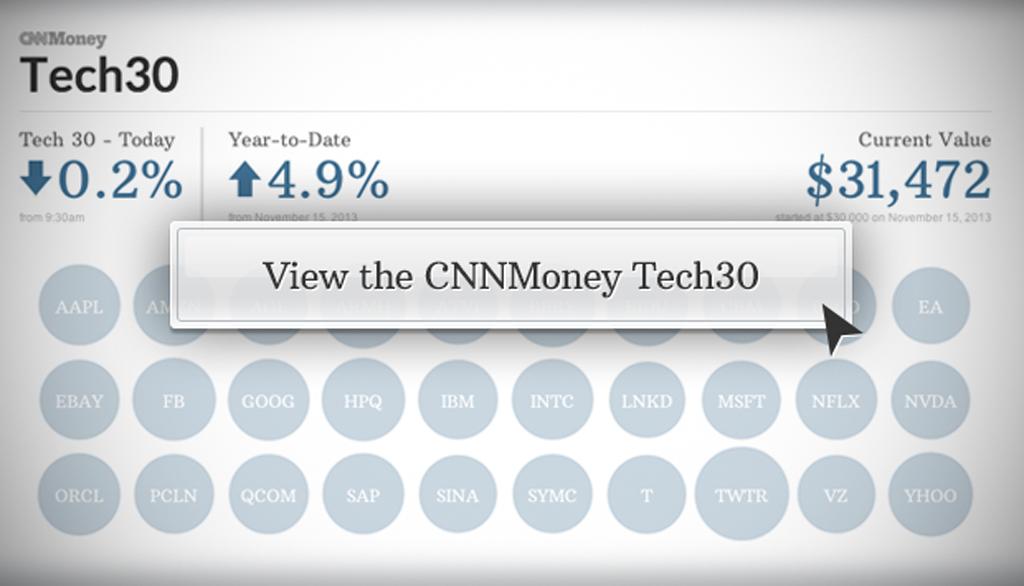 Introducing The Cnnmoney Tech 30 Stock Index