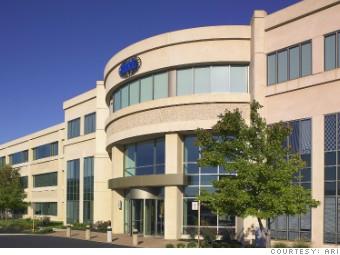 ARI, Automotive Resources International