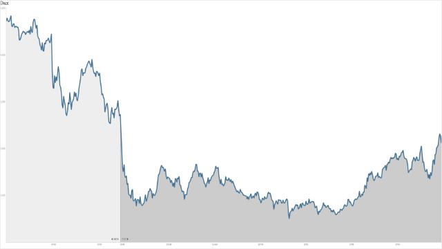Bruised world markets brake rush lower