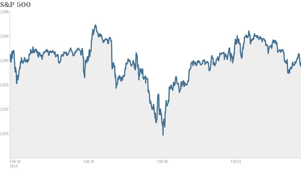 S&P 500 wtd 4p