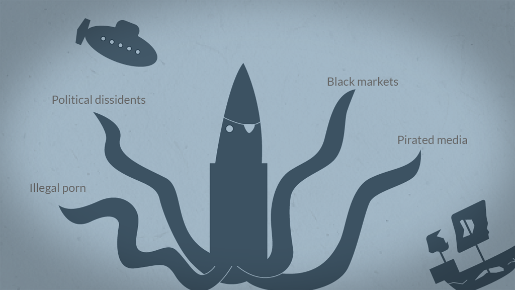 What is the Deep Web?