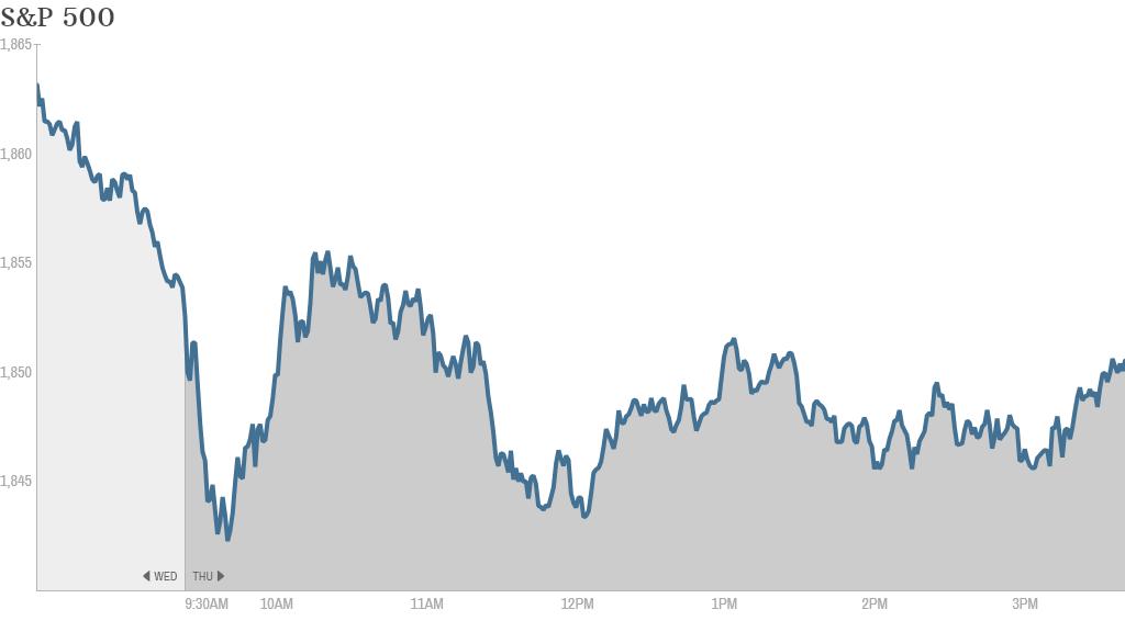 S&P 500 4p