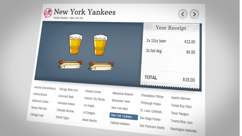 2014: Hot dogs and beer: See what $20 buys at the ballpark