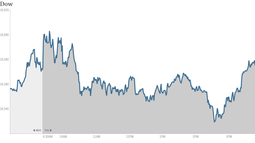 Dow 4p