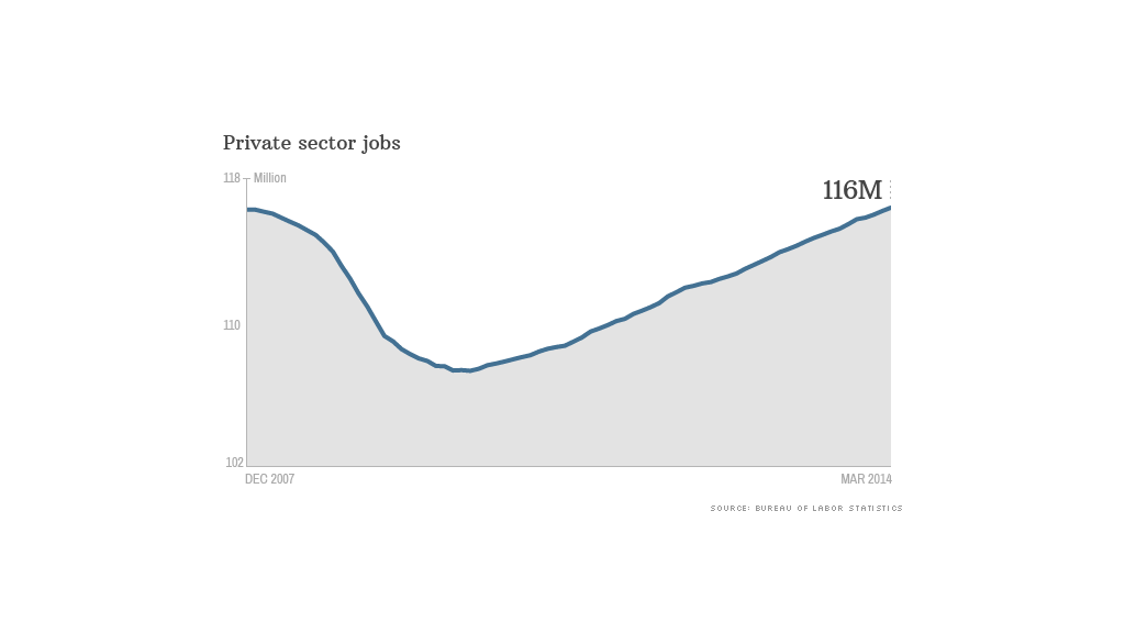 jobs report data 040414 new