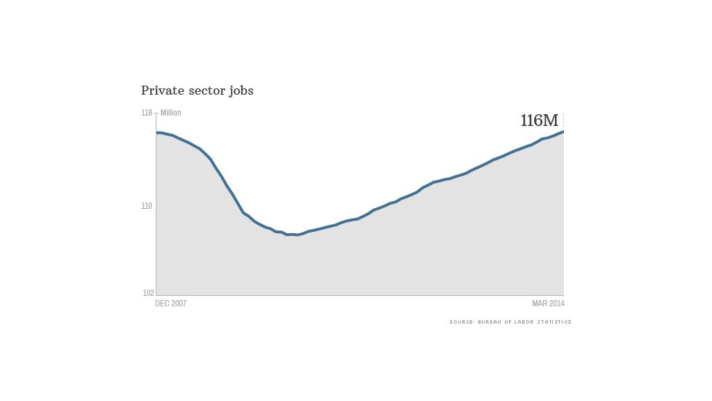 jobs report data 040414 new