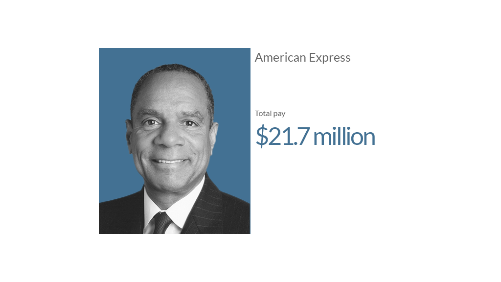 ceo pay american express 1