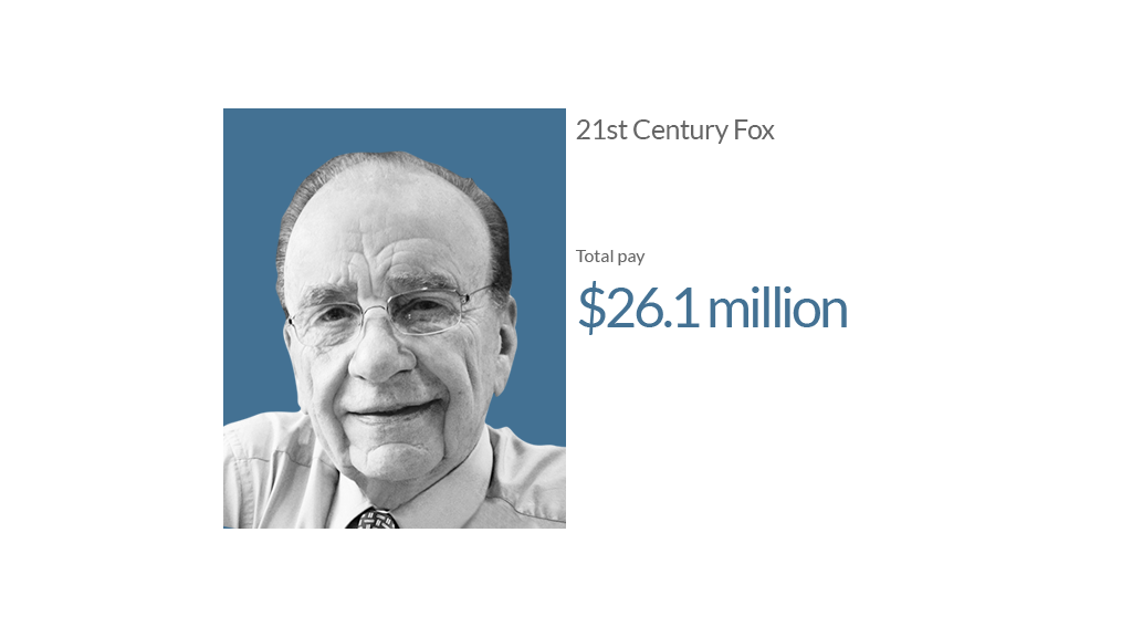 ceo pay 21st century fox 1