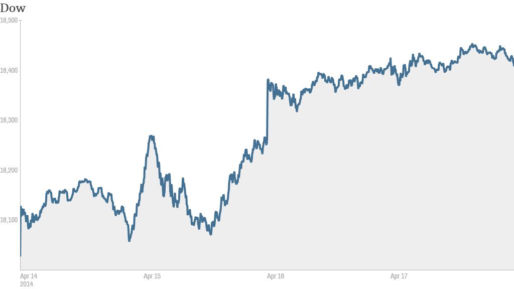 股市周末涨幅超过2%