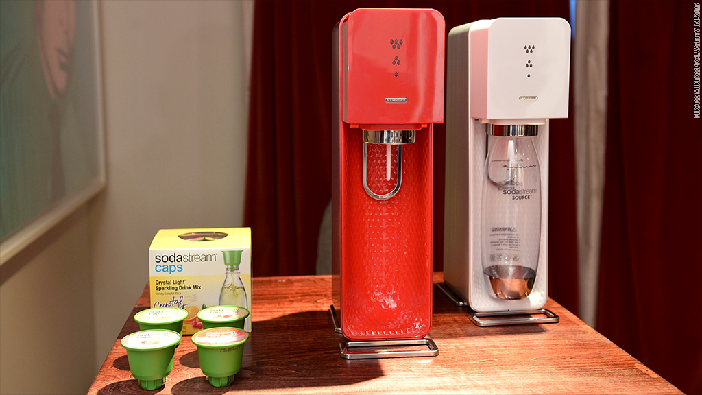 sodastream investing