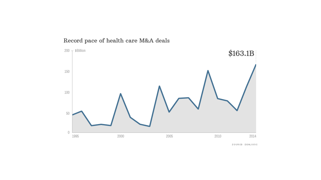 ma health care deals
