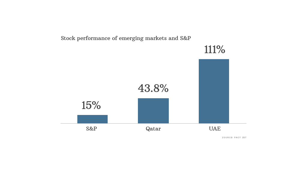 stock emerging markets