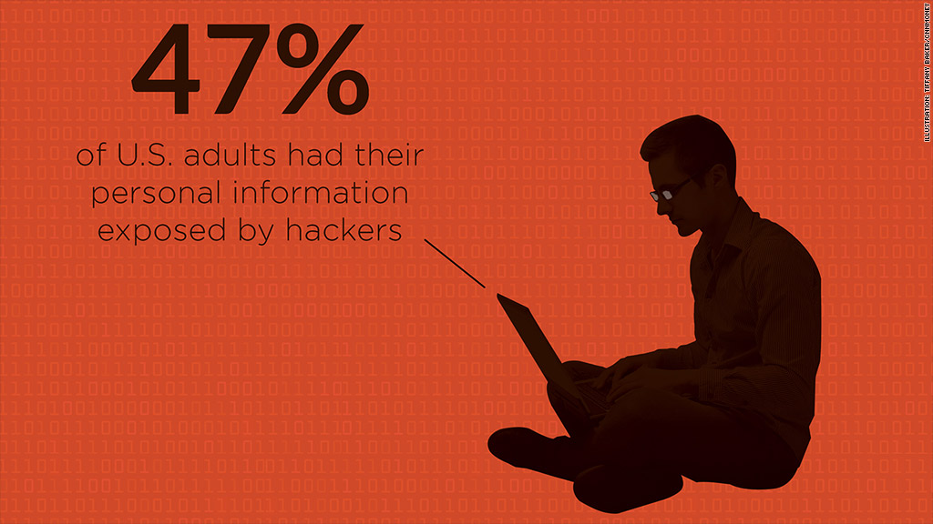 Half of American adults hacked this year