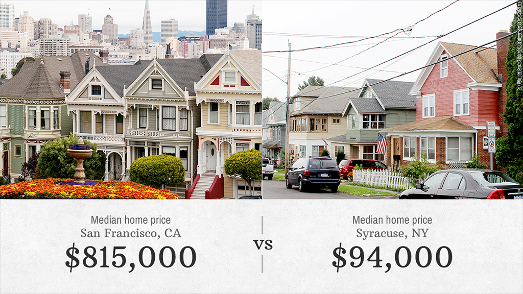 Full Cost of Living comparison Boston, Massachusetts vs ...