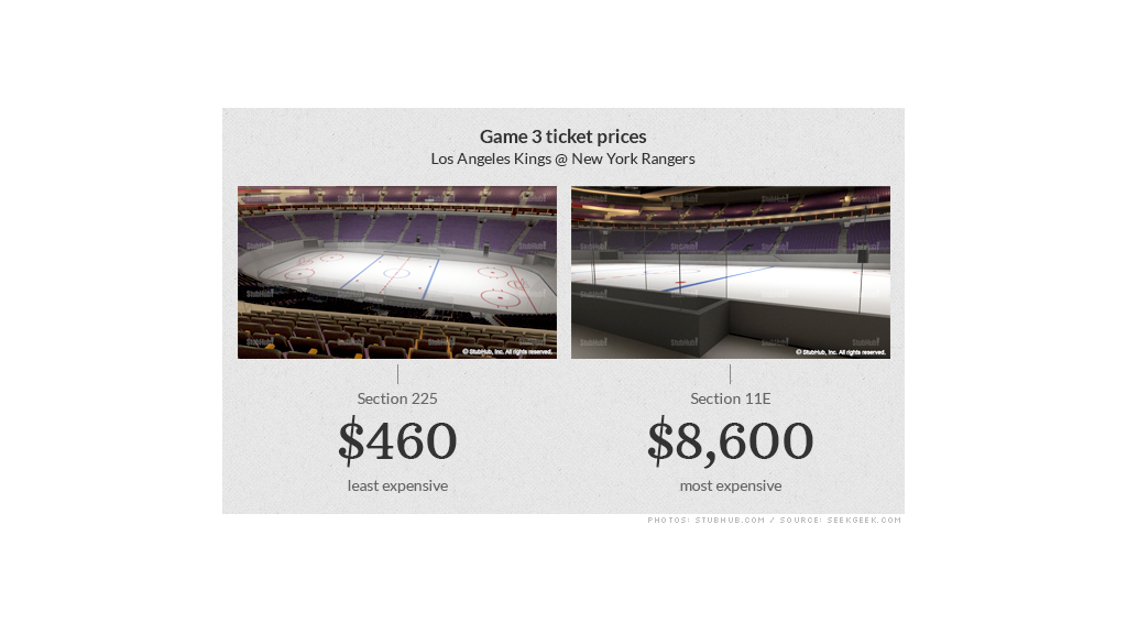 stadium seating prices