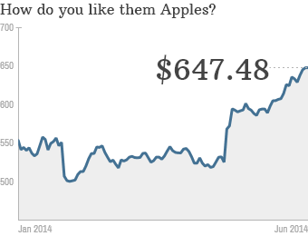Apple just got 'cheaper ' Will you buy?