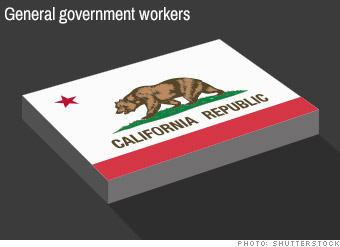 us investors california government workers