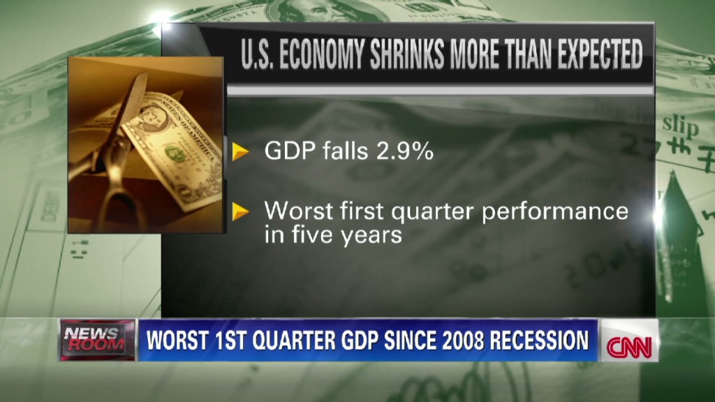 Worst Q1 GDP since recession