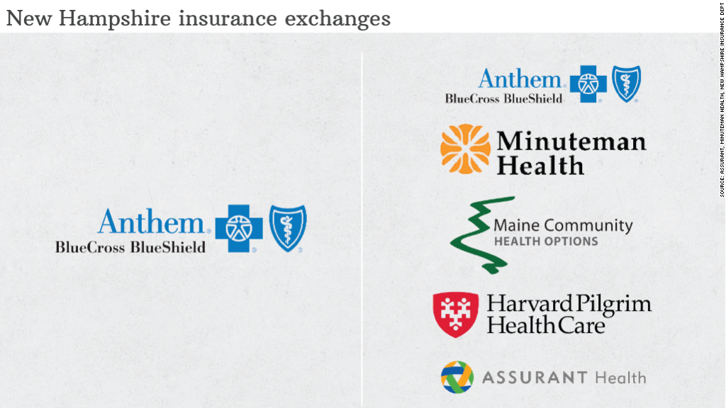 insurance exchanges obamacare