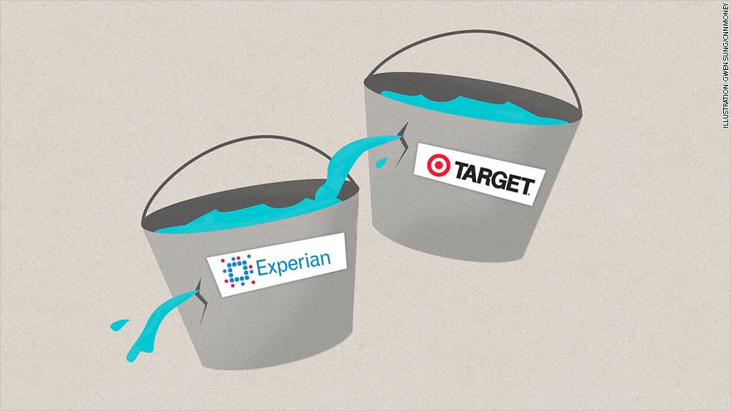 target experian leak