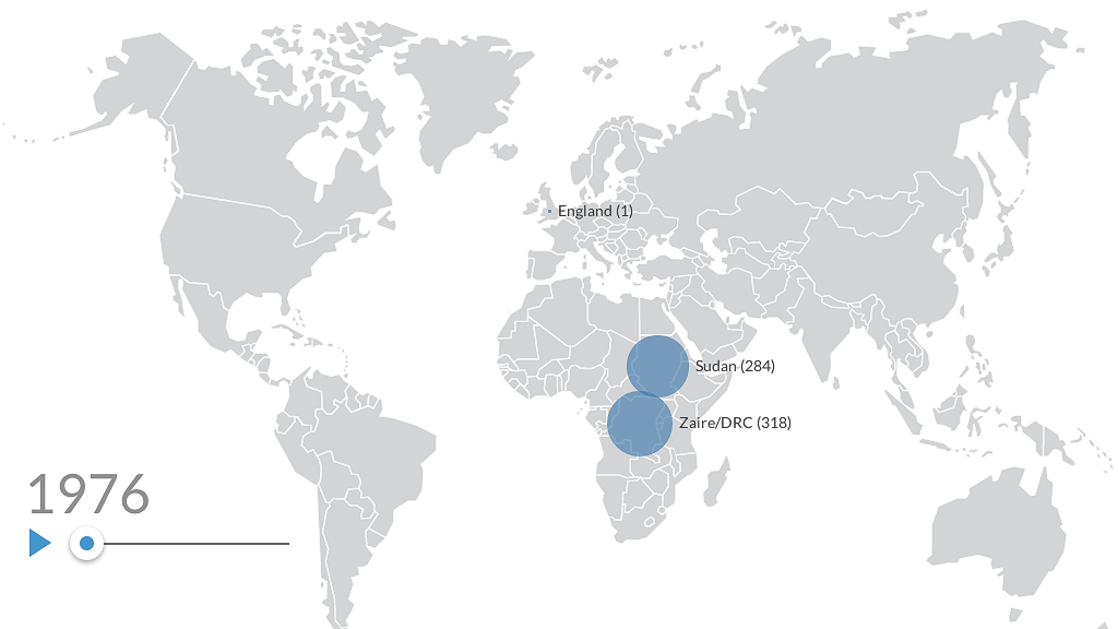 History of Ebola Outbreaks