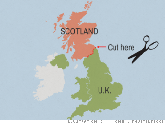 map scotland split