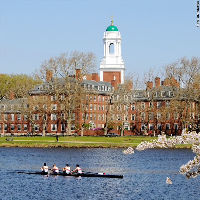Colleges with the highest-paid grads