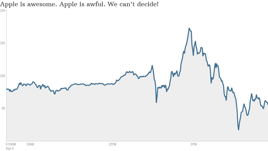 apple stock 0909