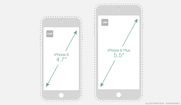 iphone 6 display size iphone 6 size chart sep 10 2014 2739