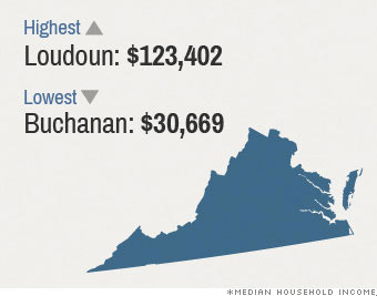 median income virginia