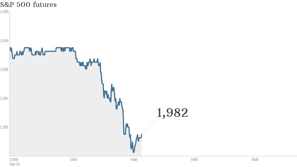 S&P futures 2014 09 23