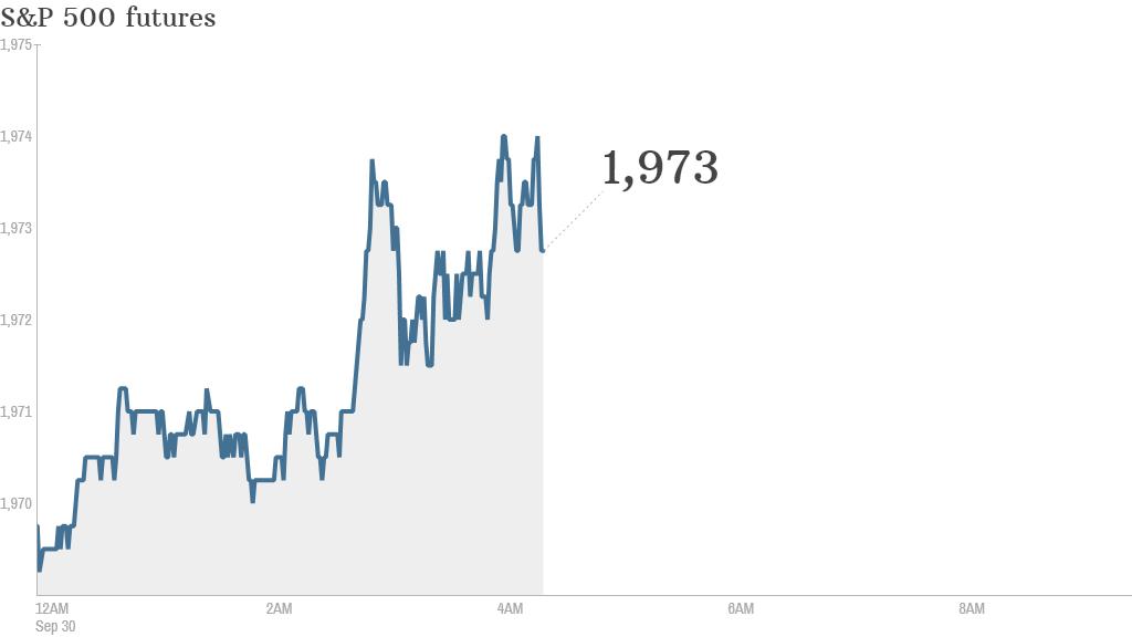 S&P futures 2014 09 30