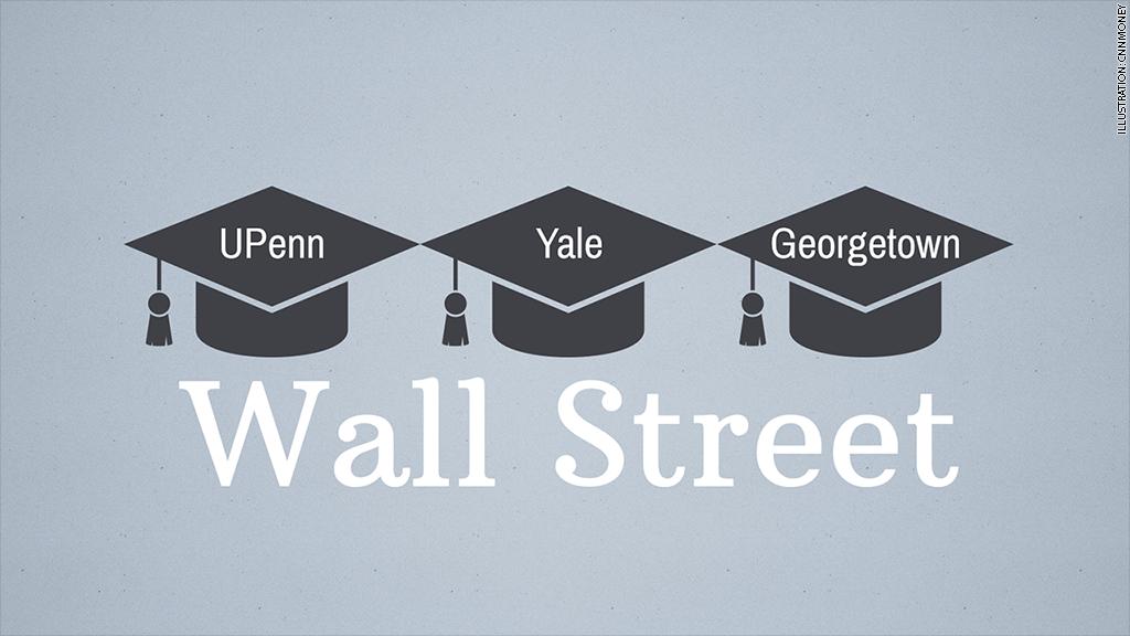 wall street schools