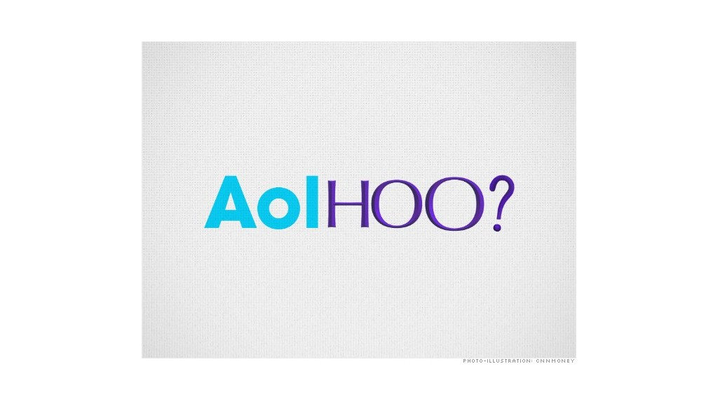 Yahoo most searched stocks September