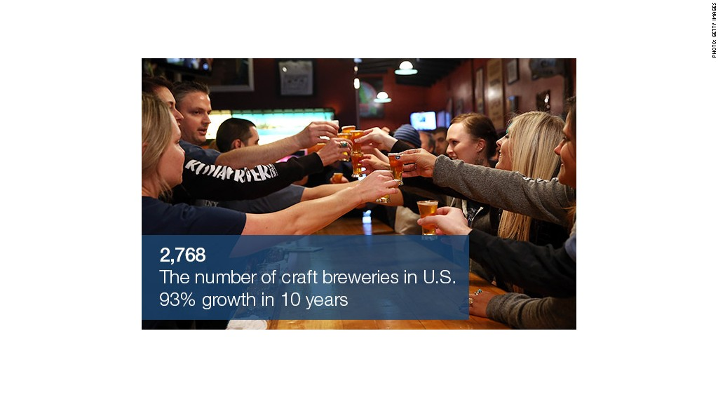 Craft Brewers Association Uk