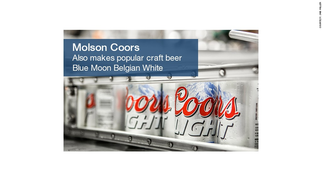beer molson coors