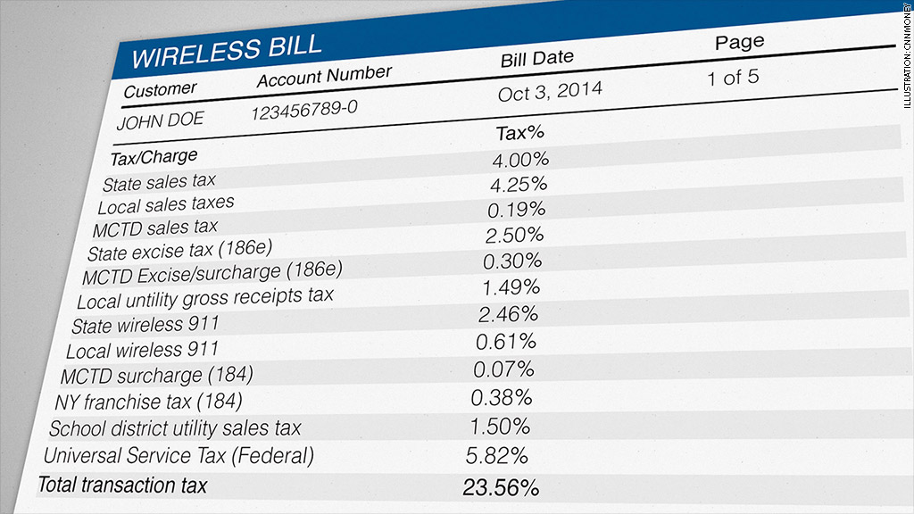 wireless bill 2014