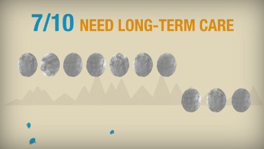Long-term care by the numbers