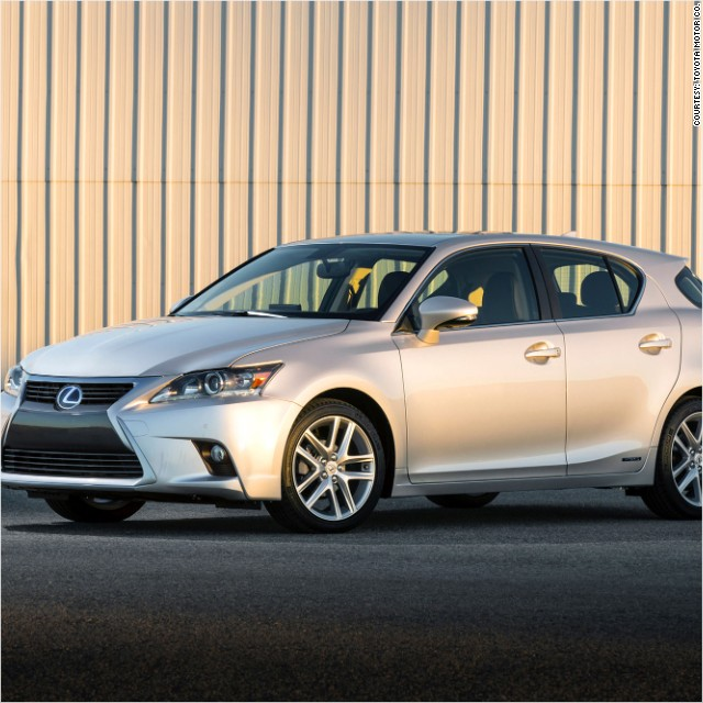 Hybrid Electric Cars Lexus Ct 200h