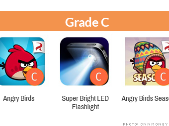 Apps aimed at children collect a shocking amount of data