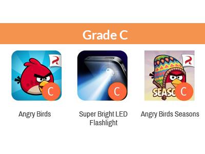 graded apps c