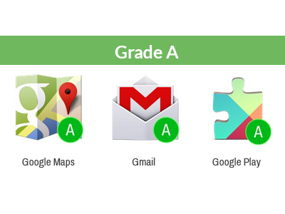 graded apps a