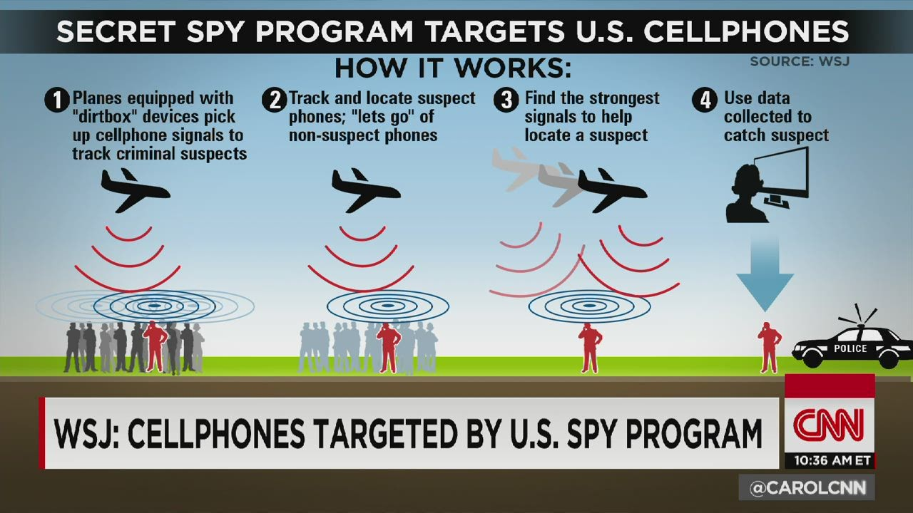 U S Spy Planes Target American Cell Phones Video