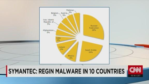'Regin' malware described as 'groundbreaking and almost peerless'